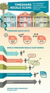 timeshare-resale-scams-sm